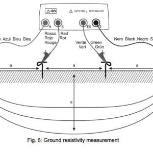 Ground Resistivity Measurement