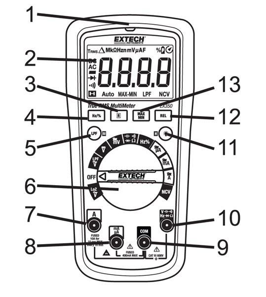 EX355meterdescription